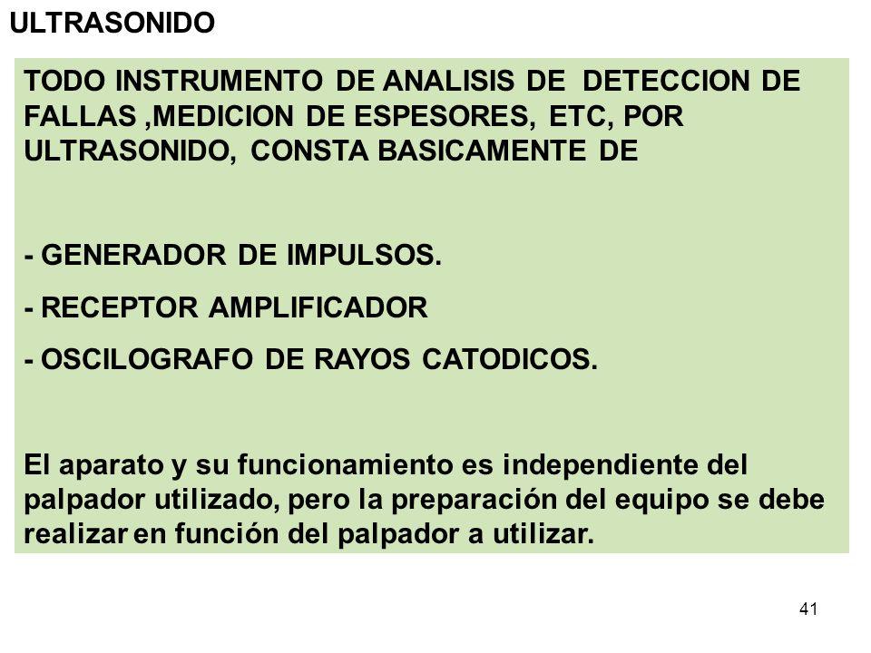 ULTRASONIDOTODO INSTRUMENTO DE ANALISIS DE DETECCION DE FALLAS ,MEDICION DE ESPESORES, ETC, POR ULTRASONIDO, CONSTA BASICAMENTE DE.