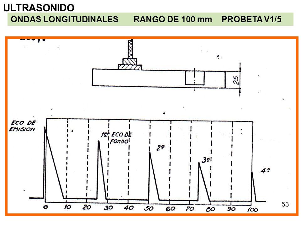 ULTRASONIDO ONDAS LONGITUDINALES RANGO DE 100 mm PROBETA V1/5 53