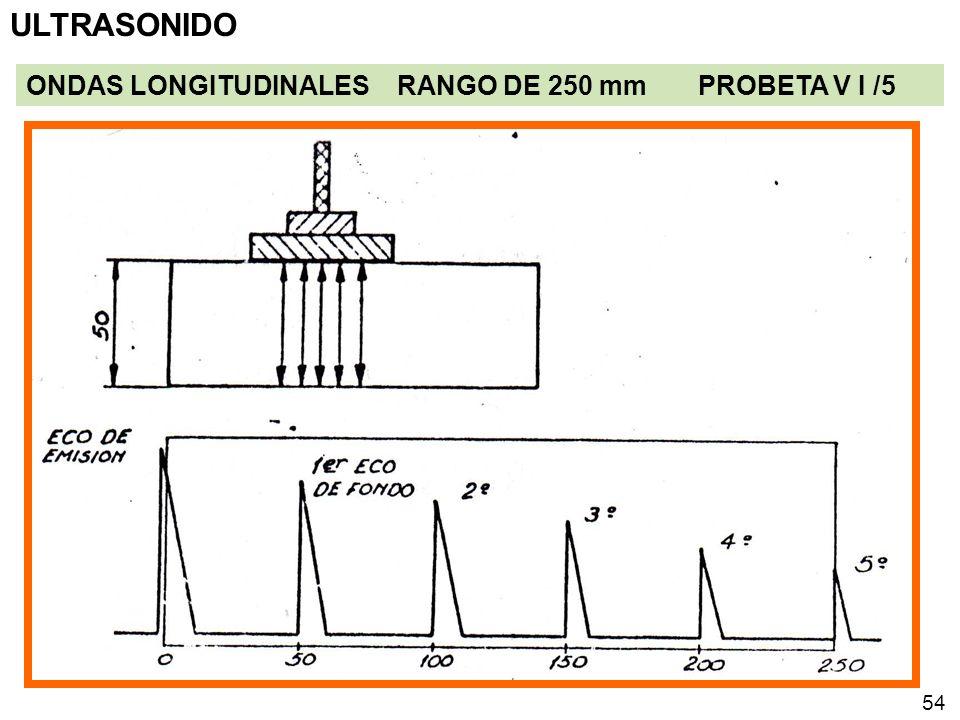 ULTRASONIDO ONDAS LONGITUDINALES RANGO DE 250 mm PROBETA V I /5 54