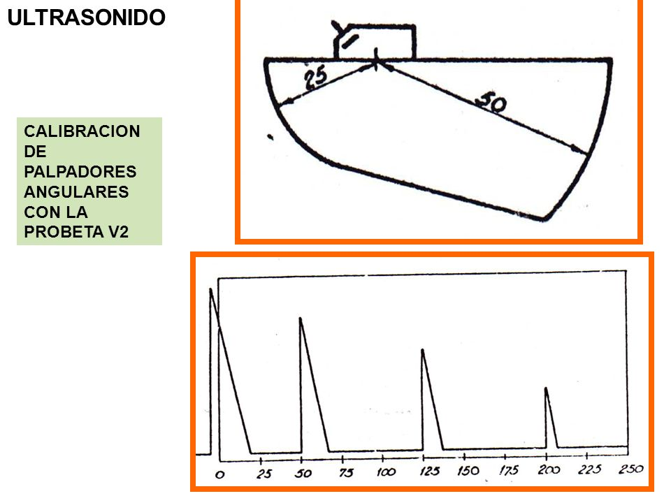 ULTRASONIDO CALIBRACION DE PALPADORES ANGULARES CON LA PROBETA V2