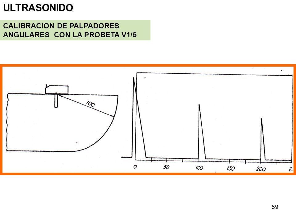 ULTRASONIDO CALIBRACION DE PALPADORES ANGULARES CON LA PROBETA V1/5