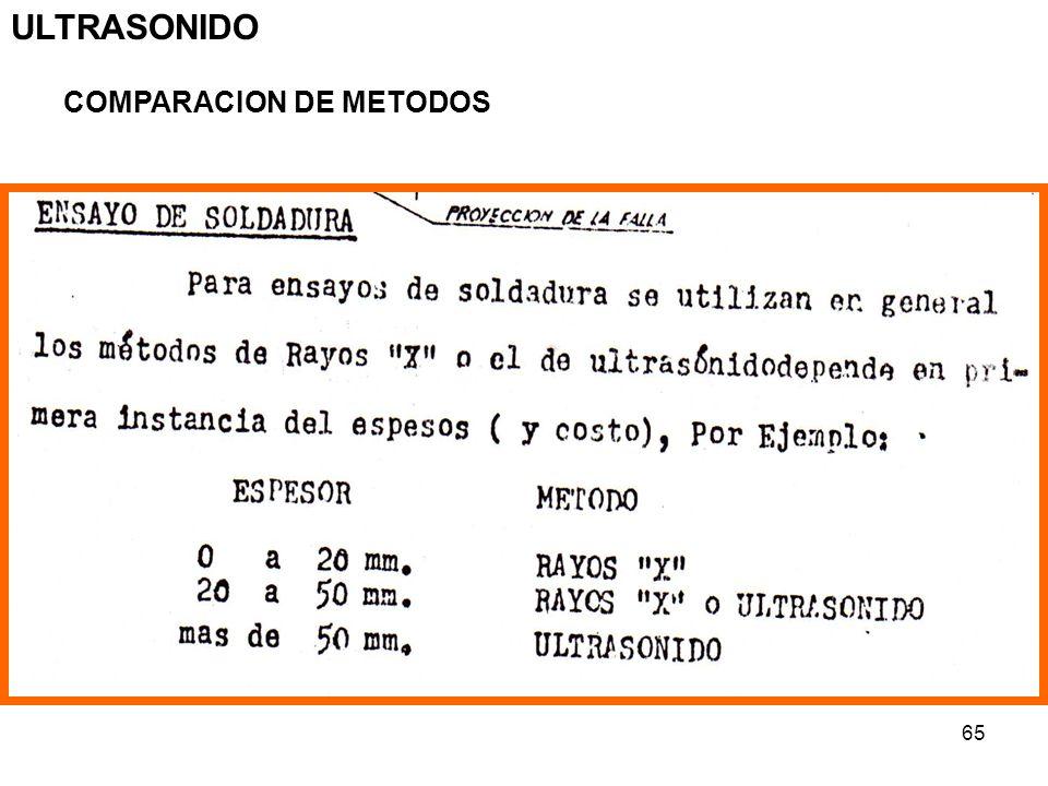 ULTRASONIDO COMPARACION DE METODOS