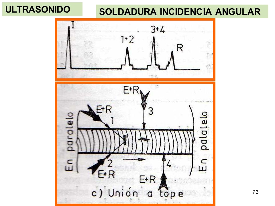 ULTRASONIDO SOLDADURA INCIDENCIA ANGULAR