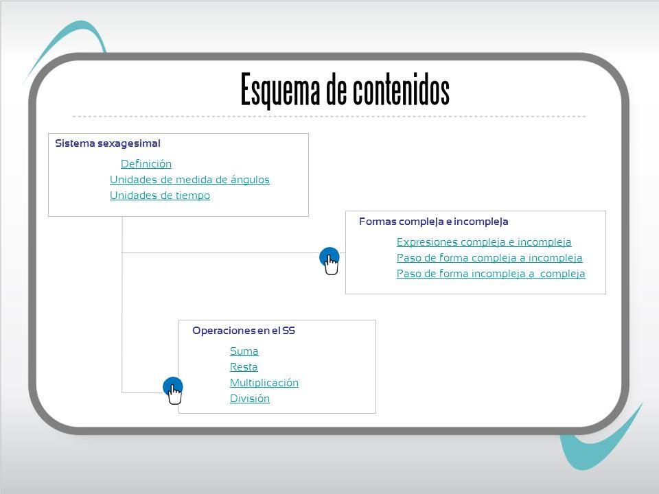 Esquema de contenidos Sistema sexagesimal Definición