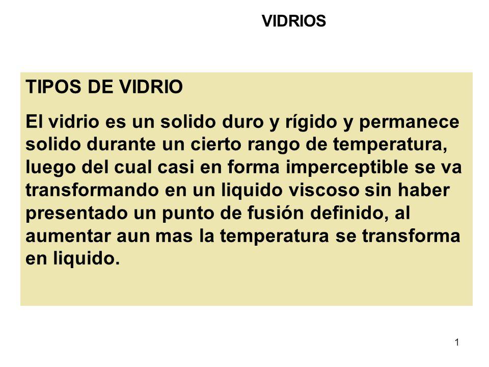 VIDRIOS TIPOS DE VIDRIO.