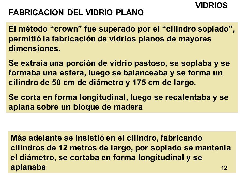 VIDRIOS FABRICACION DEL VIDRIO PLANO.