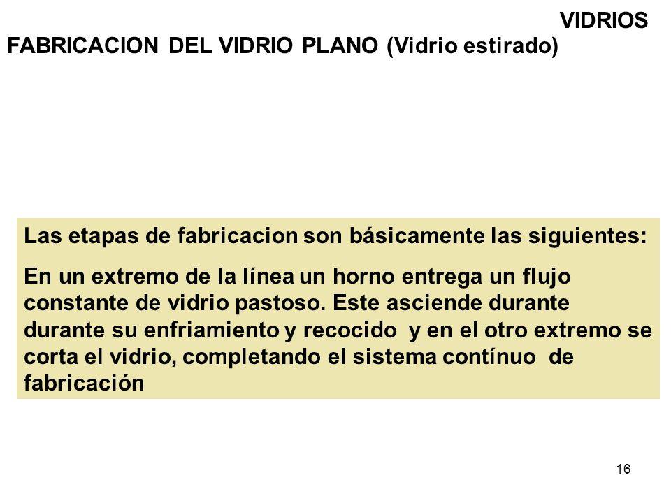 VIDRIOS FABRICACION DEL VIDRIO PLANO (Vidrio estirado) Las etapas de fabricacion son básicamente las siguientes: