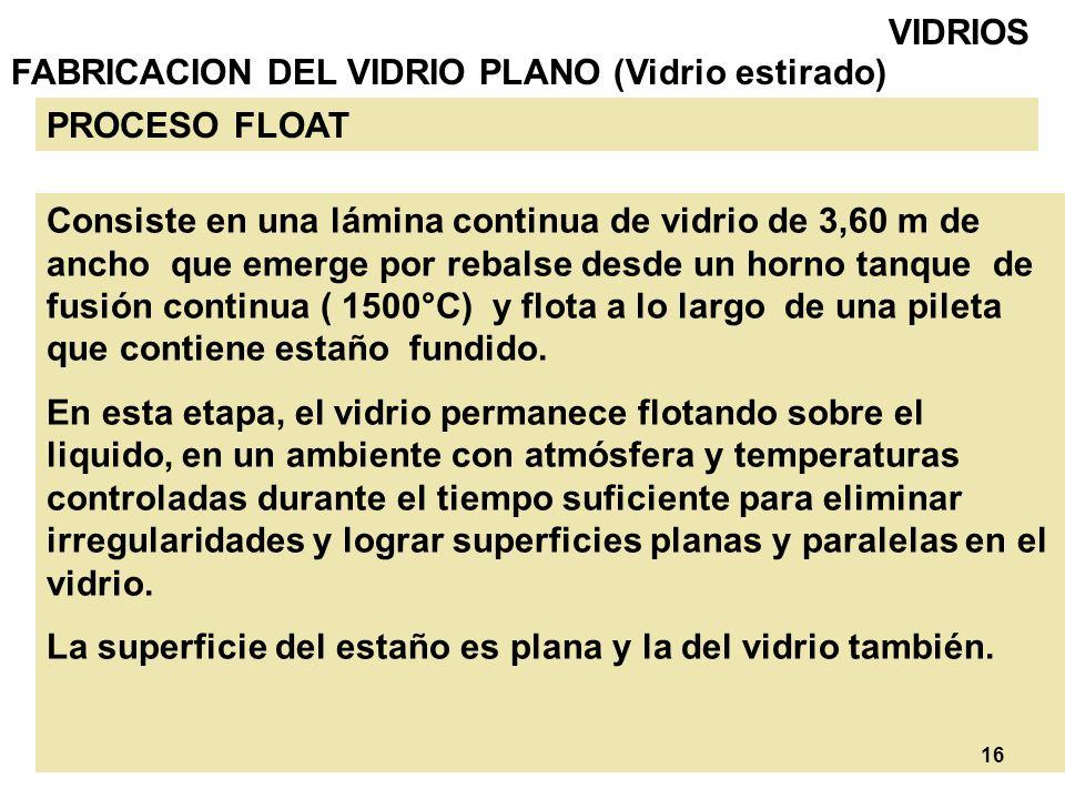 FABRICACION DEL VIDRIO PLANO (Vidrio estirado)
