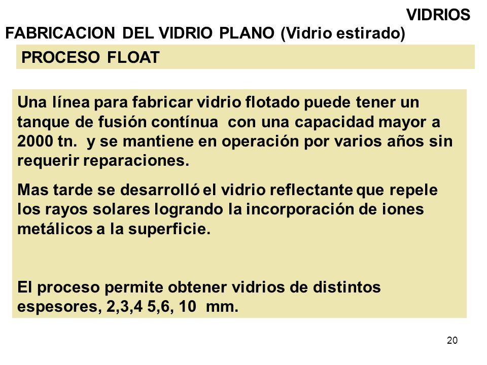 VIDRIOS FABRICACION DEL VIDRIO PLANO (Vidrio estirado) PROCESO FLOAT.