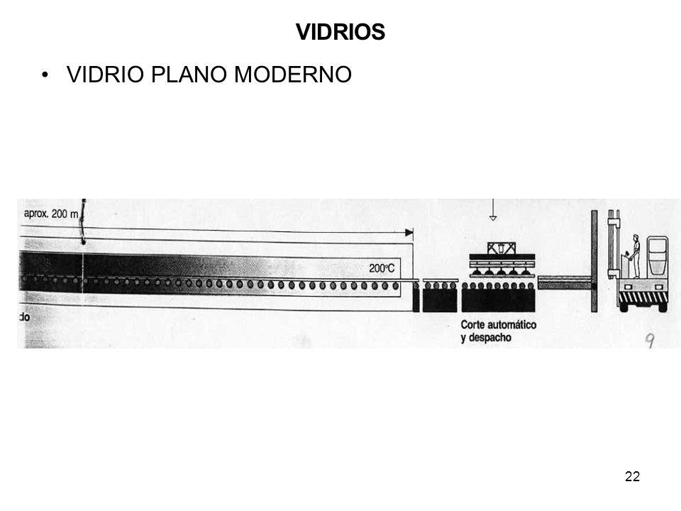 VIDRIOS VIDRIO PLANO MODERNO