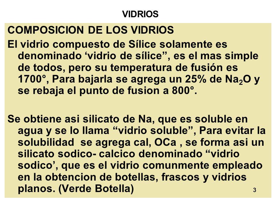 COMPOSICION DE LOS VIDRIOS