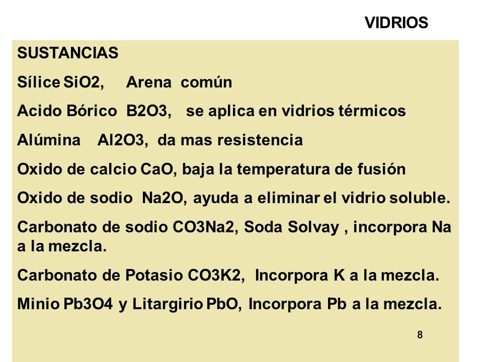 VIDRIOS SUSTANCIAS. Sílice SiO2, Arena común. Acido Bórico B2O3, se aplica en vidrios térmicos.