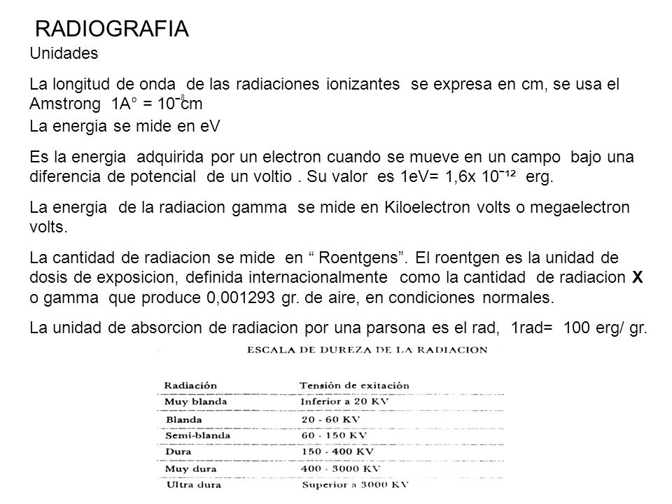 RADIOGRAFIA 24/03/2017. RADIOGRAFIA. Unidades.