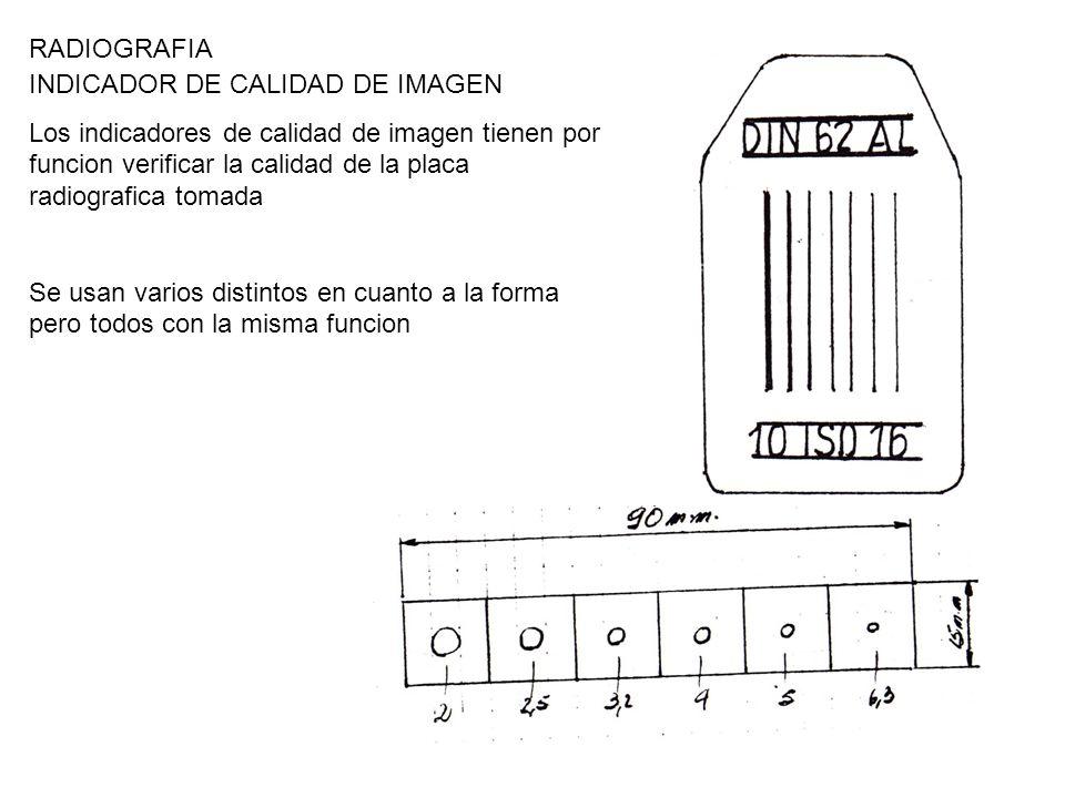 INDICADOR DE CALIDAD DE IMAGEN