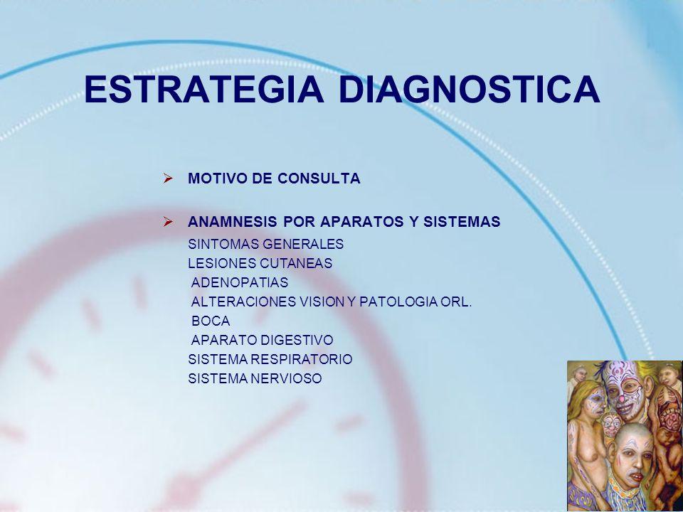 ESTRATEGIA DIAGNOSTICA