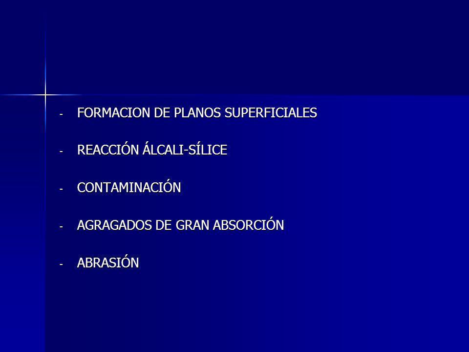 FORMACION DE PLANOS SUPERFICIALES
