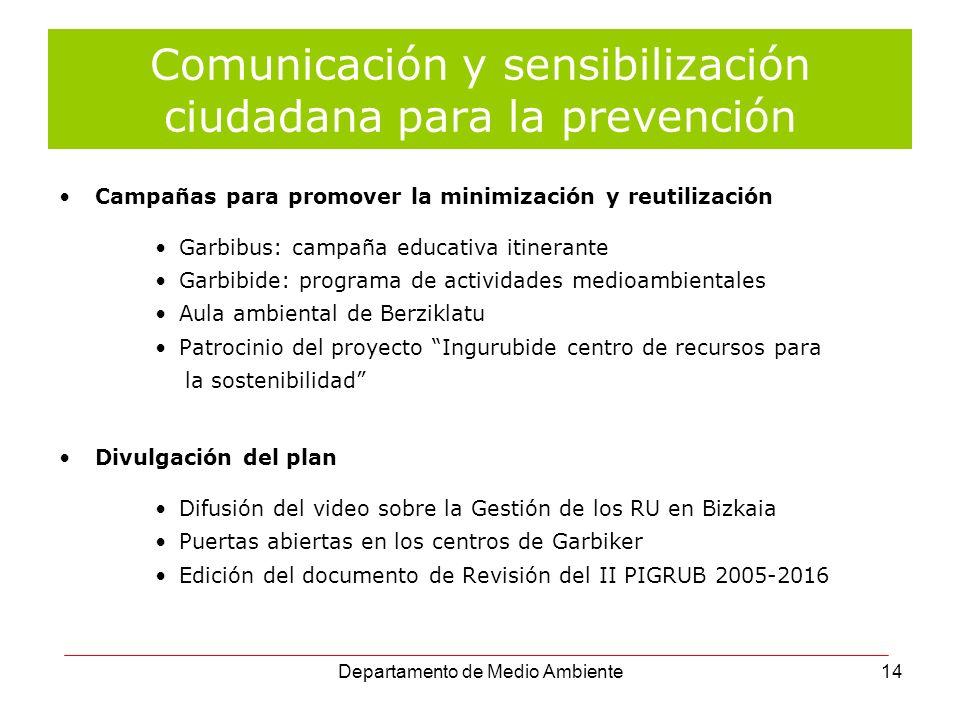 Comunicación y sensibilización ciudadana para la prevención