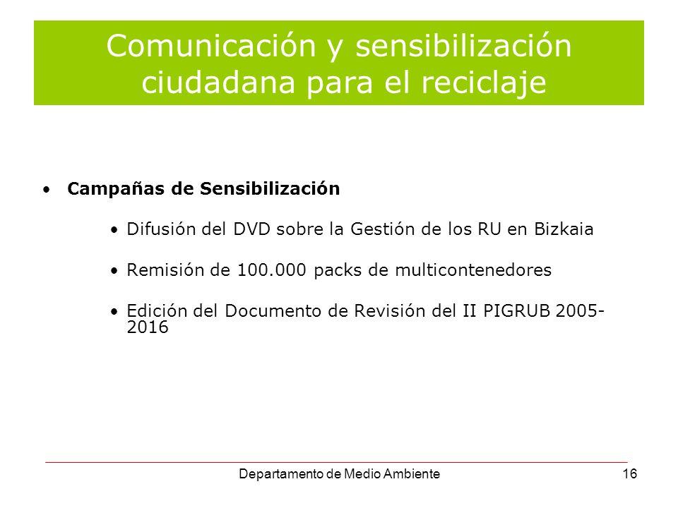 Comunicación y sensibilización ciudadana para el reciclaje