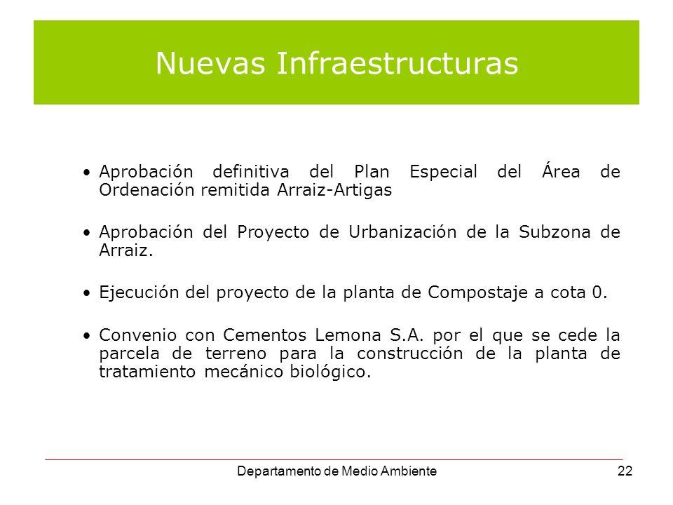 Nuevas Infraestructuras