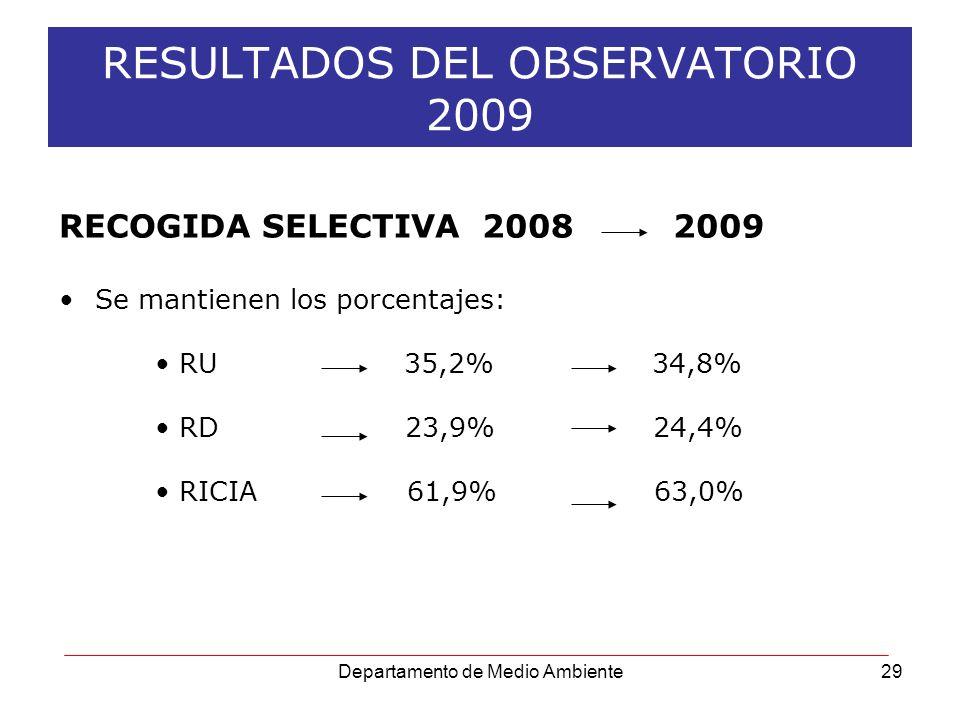RESULTADOS DEL OBSERVATORIO 2009