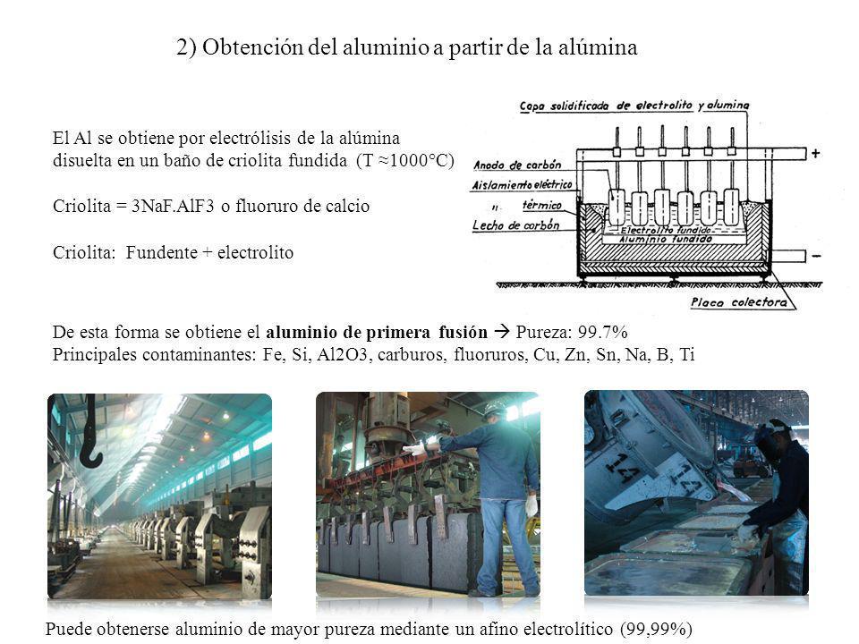 2) Obtención del aluminio a partir de la alúmina