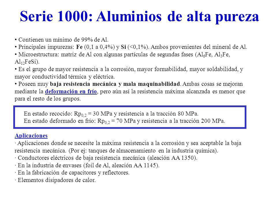 Serie 1000: Aluminios de alta pureza