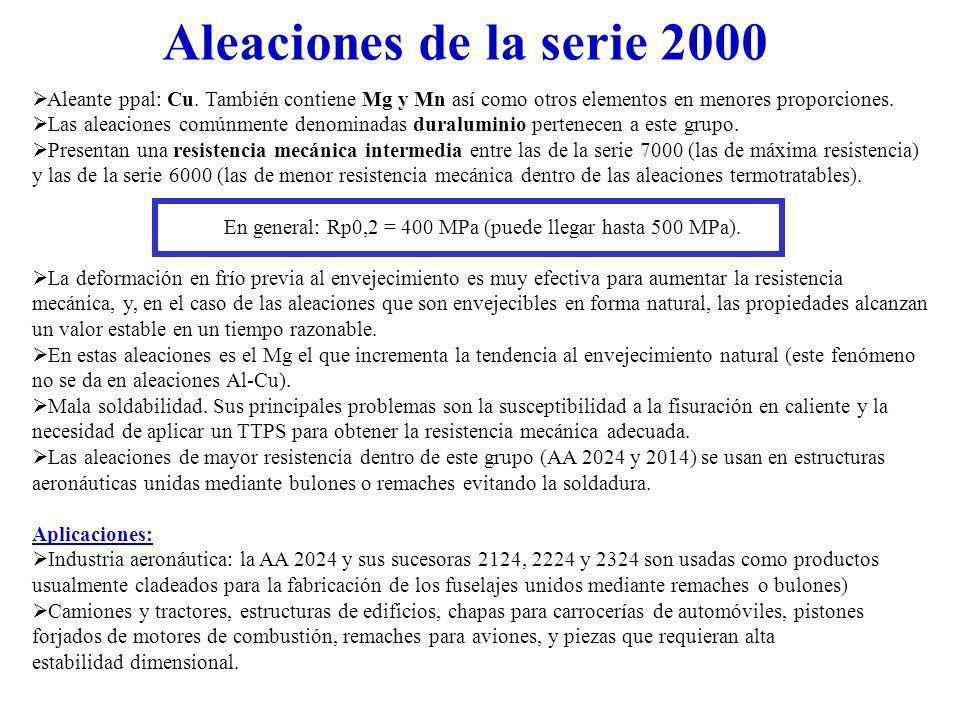 Aleaciones de la serie 2000 Aleante ppal: Cu. También contiene Mg y Mn así como otros elementos en menores proporciones.