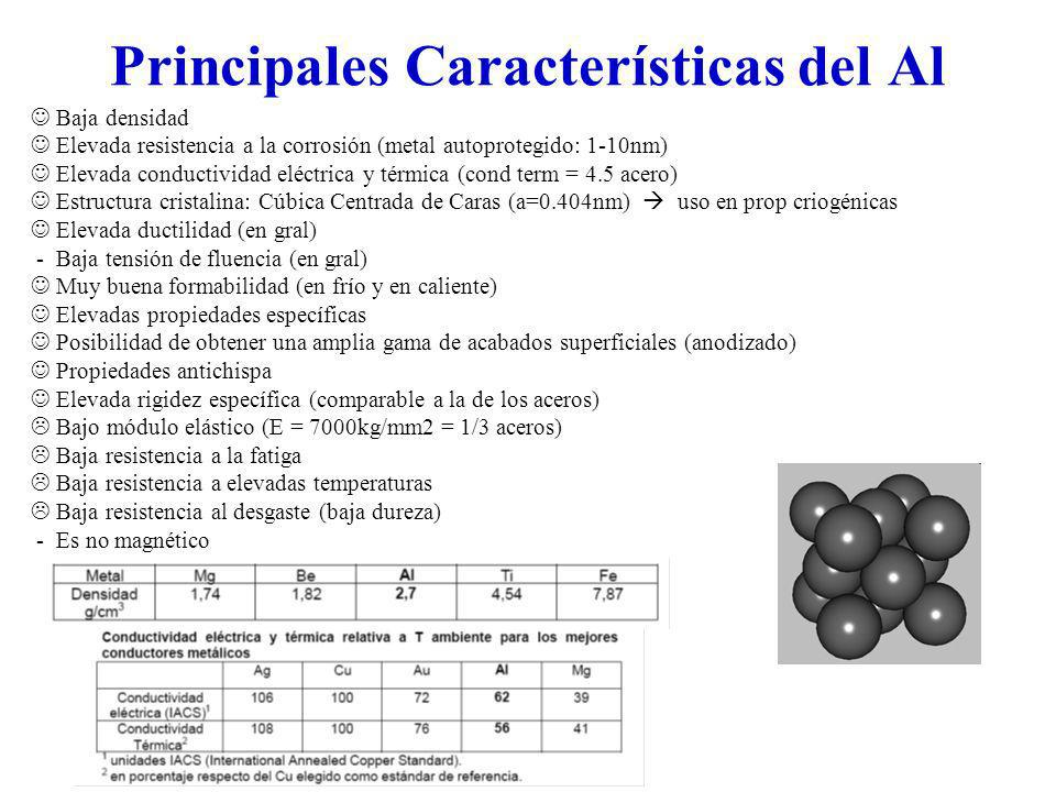 Principales Características del Al
