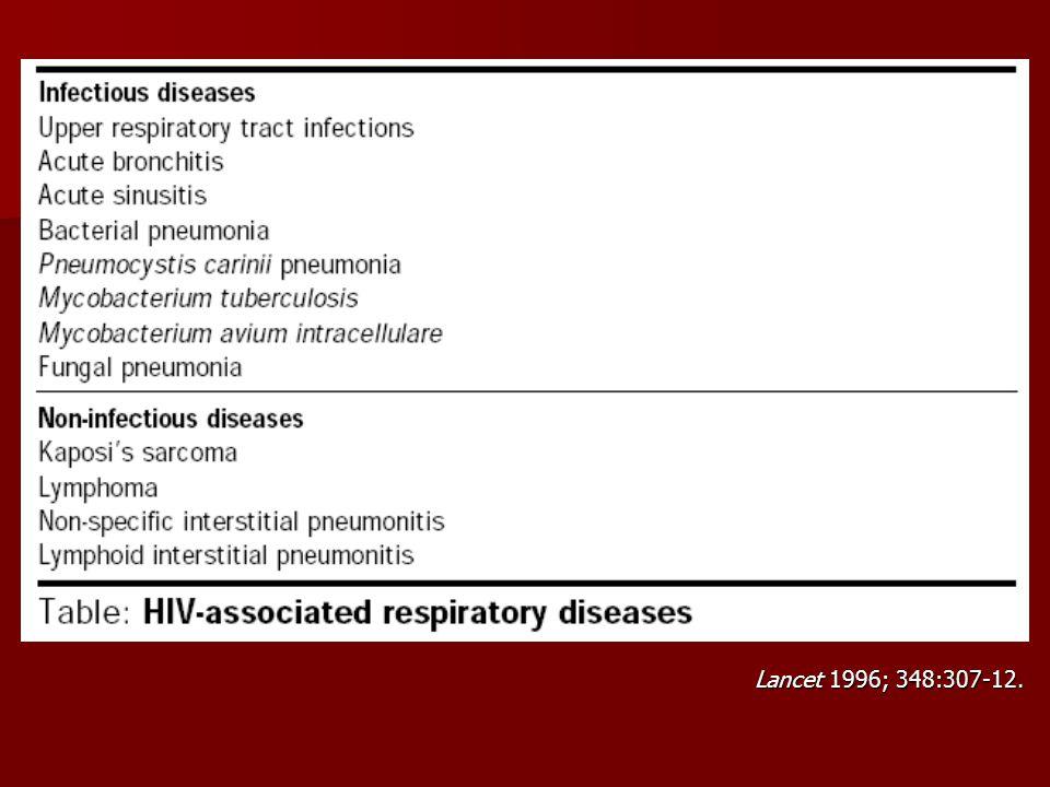 Lancet 1996; 348:307-12.
