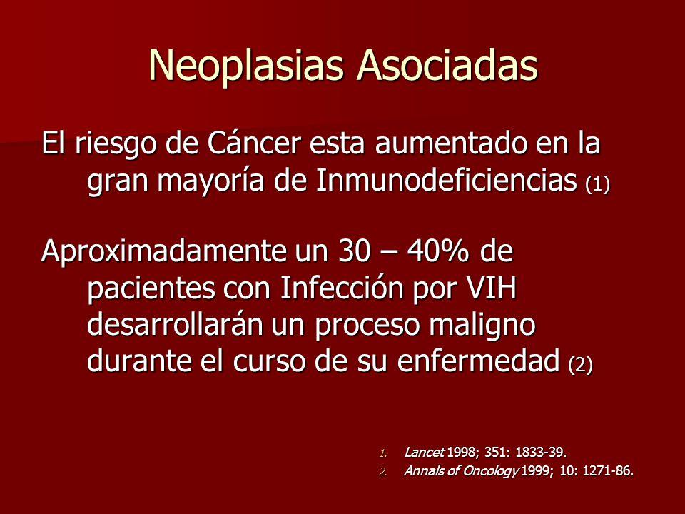 Neoplasias Asociadas El riesgo de Cáncer esta aumentado en la gran mayoría de Inmunodeficiencias (1)