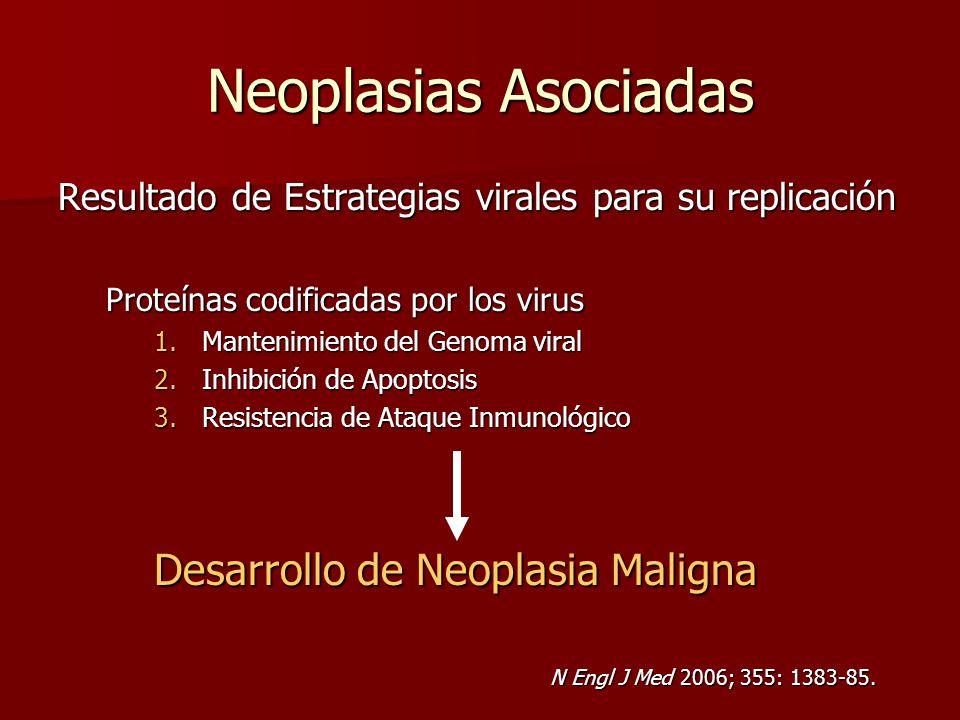 Neoplasias Asociadas Desarrollo de Neoplasia Maligna