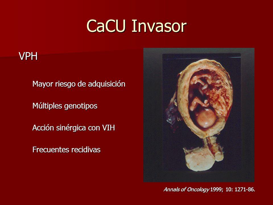 CaCU Invasor VPH Mayor riesgo de adquisición Múltiples genotipos