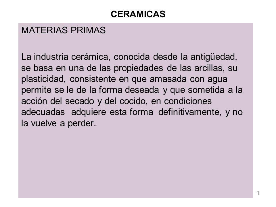 CERAMICAS MATERIAS PRIMAS.