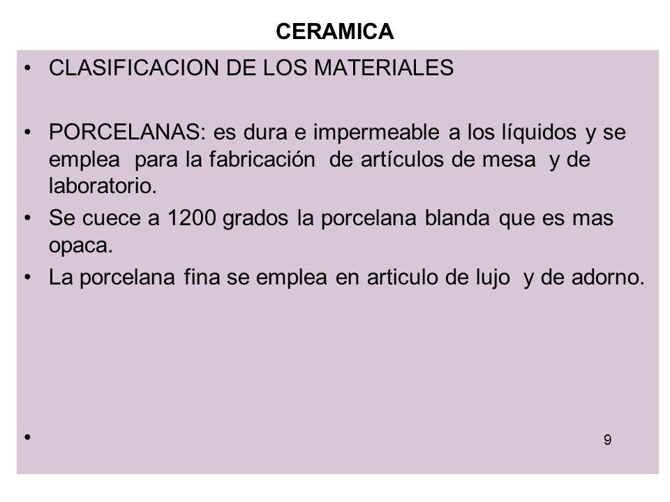 CERAMICA CLASIFICACION DE LOS MATERIALES.