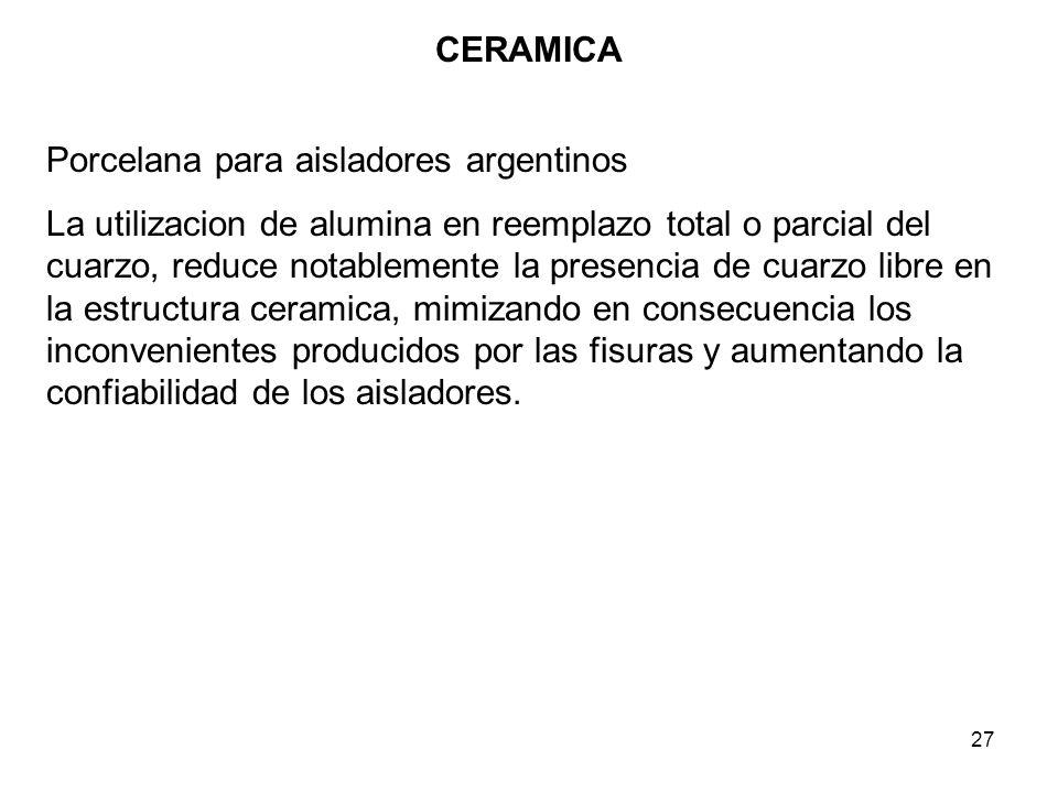 CERAMICA Porcelana para aisladores argentinos.
