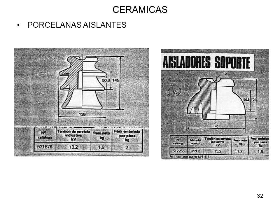 CERAMICAS PORCELANAS AISLANTES