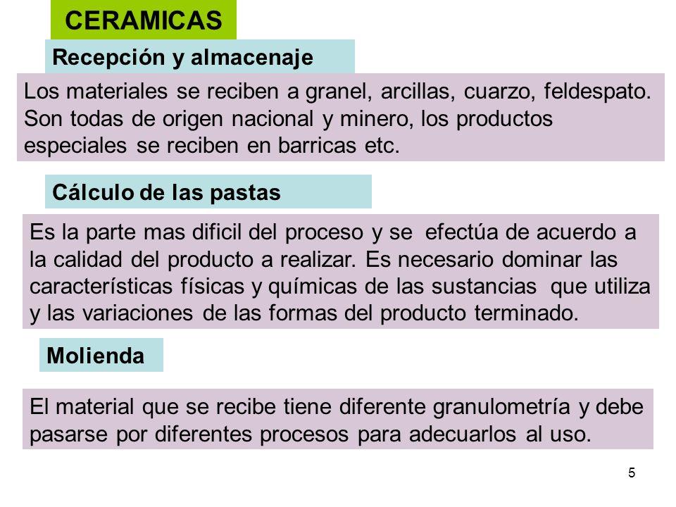 CERAMICAS Recepción y almacenaje