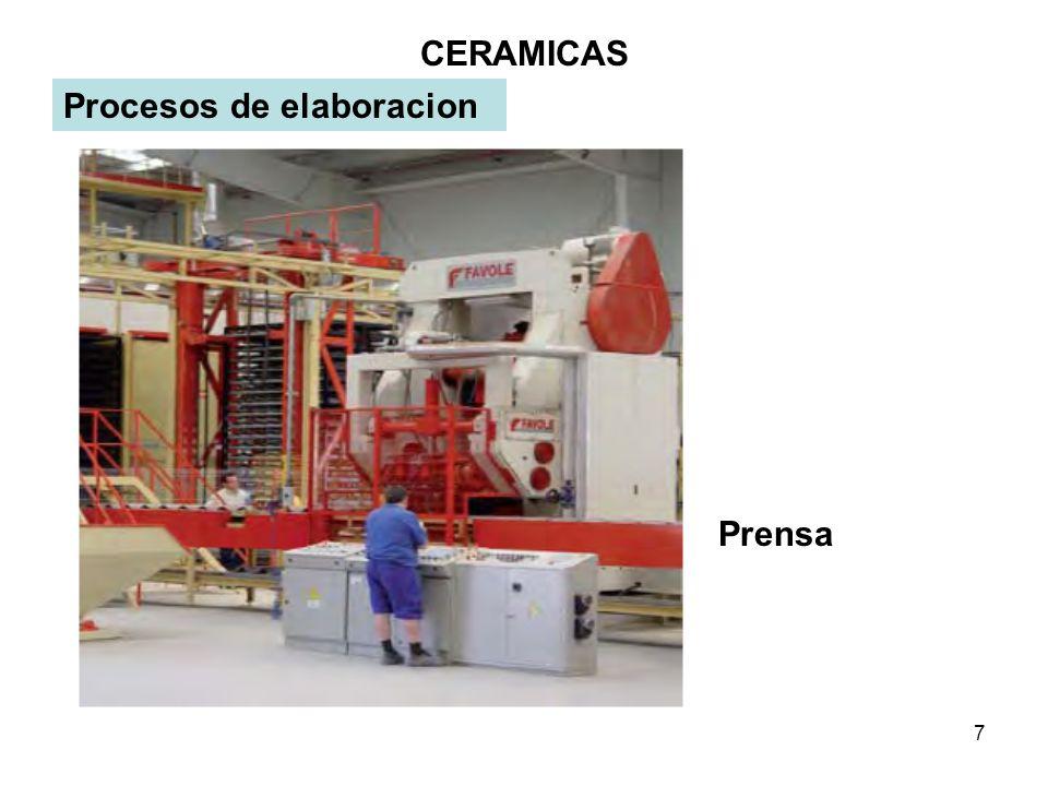 CERAMICAS Procesos de elaboracion Prensa