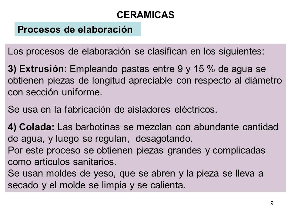 CERAMICAS Procesos de elaboración. Los procesos de elaboración se clasifican en los siguientes: