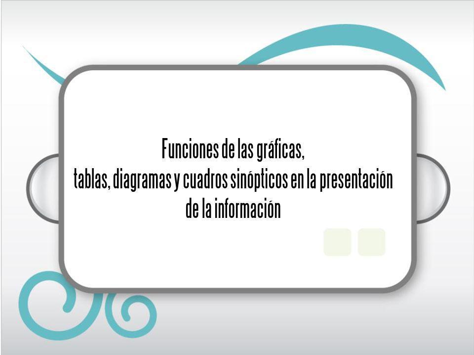 Funciones de las gráficas, tablas, diagramas y cuadros sinópticos en la presentación de la información
