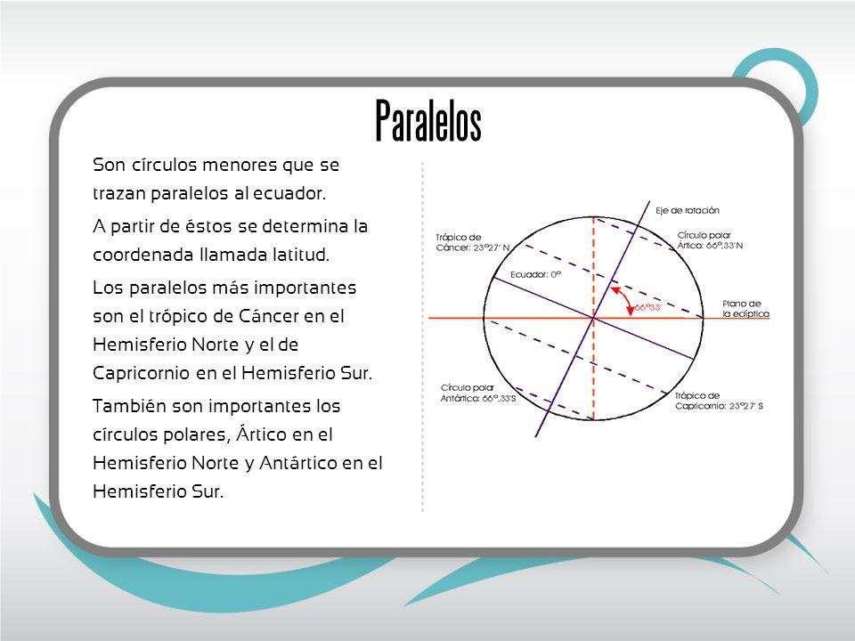 Paralelos Son círculos menores que se trazan paralelos al ecuador.