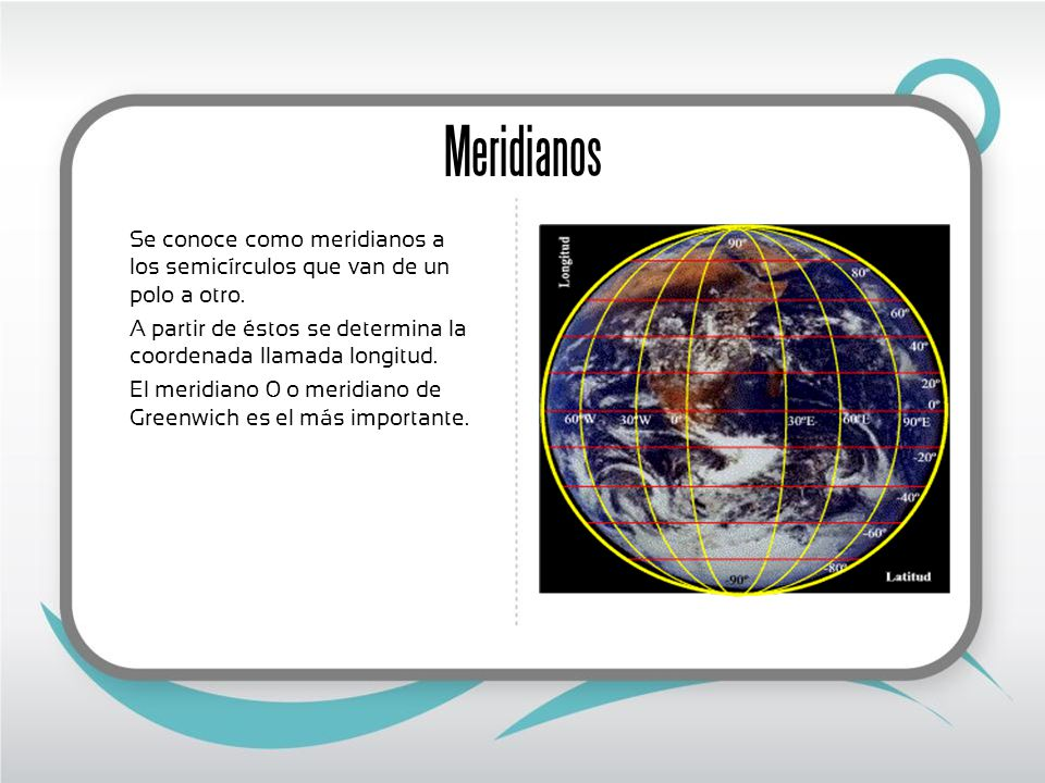 Meridianos Se conoce como meridianos a los semicírculos que van de un polo a otro. A partir de éstos se determina la coordenada llamada longitud.