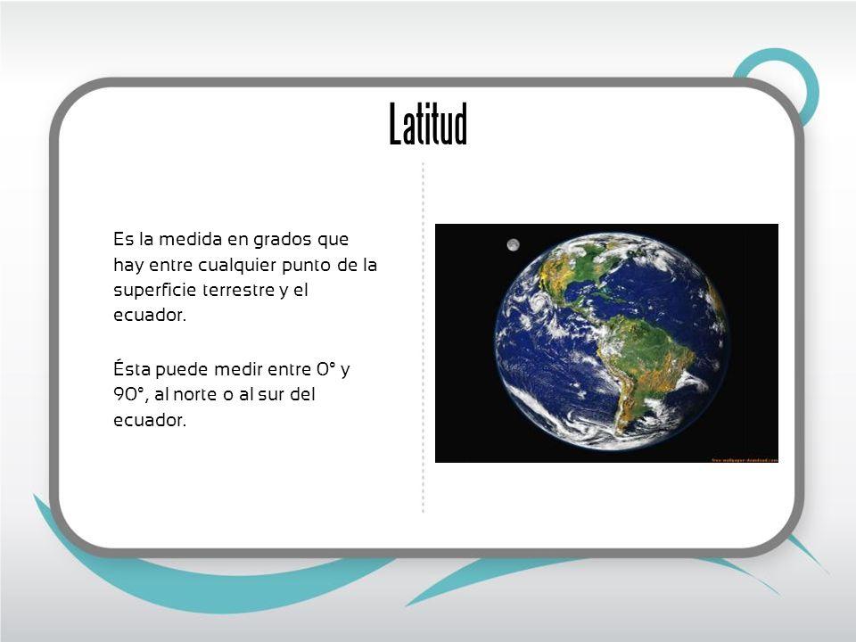 Latitud Es la medida en grados que hay entre cualquier punto de la superficie terrestre y el ecuador.