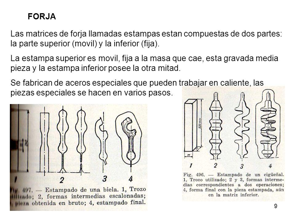 FORJA Las matrices de forja llamadas estampas estan compuestas de dos partes: la parte superior (movil) y la inferior (fija).