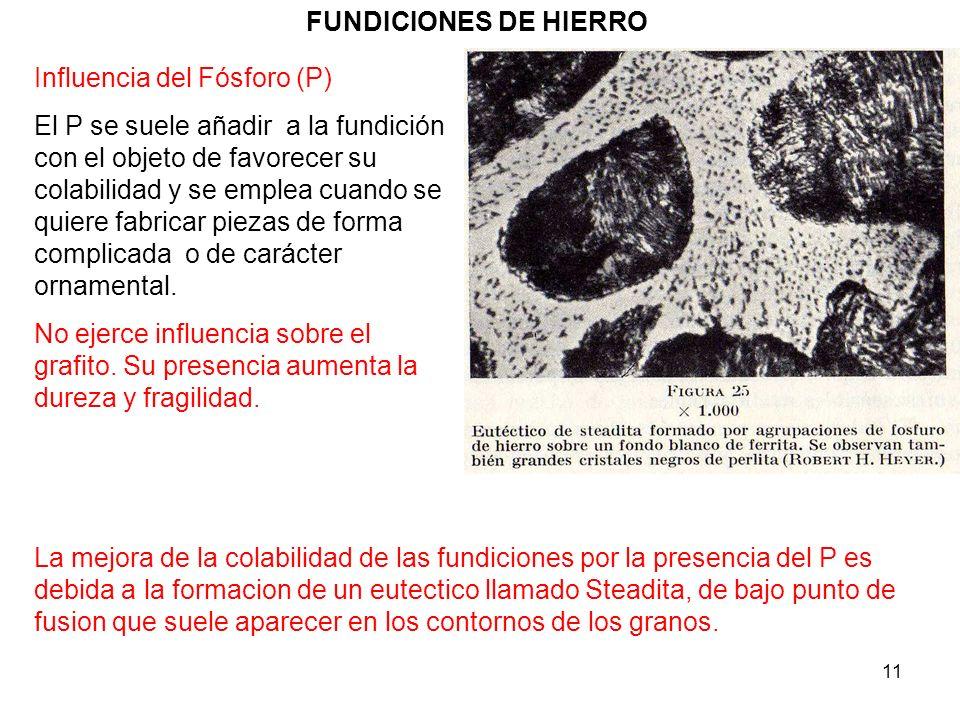 FUNDICIONES DE HIERRO Influencia del Fósforo (P)