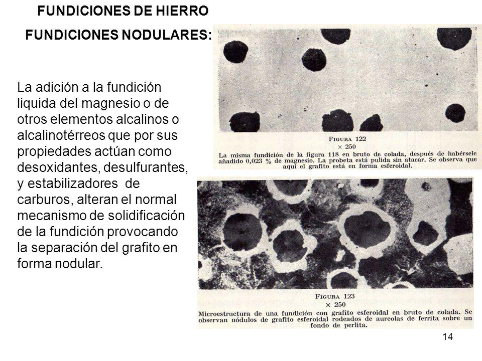 FUNDICIONES DE HIERRO FUNDICIONES NODULARES: