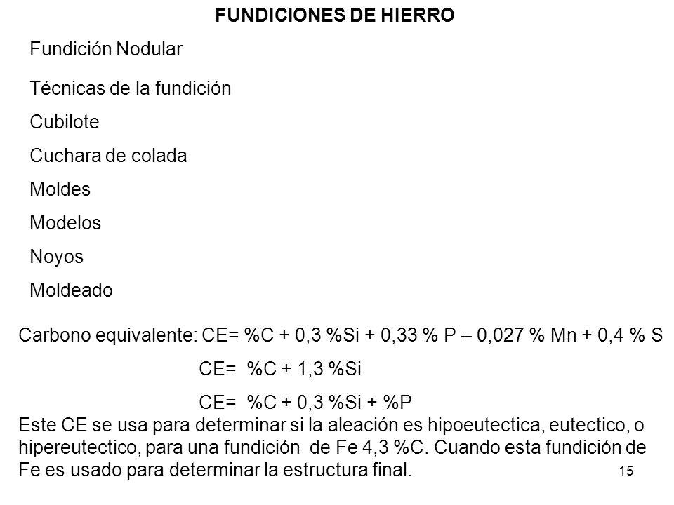 FUNDICIONES DE HIERRO Fundición Nodular. Técnicas de la fundición. Cubilote. Cuchara de colada. Moldes.