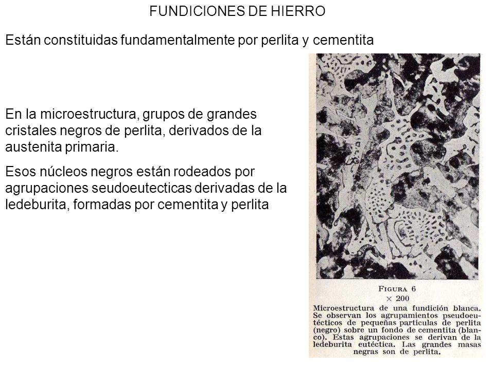 FUNDICIONES DE HIERRO Están constituidas fundamentalmente por perlita y cementita.