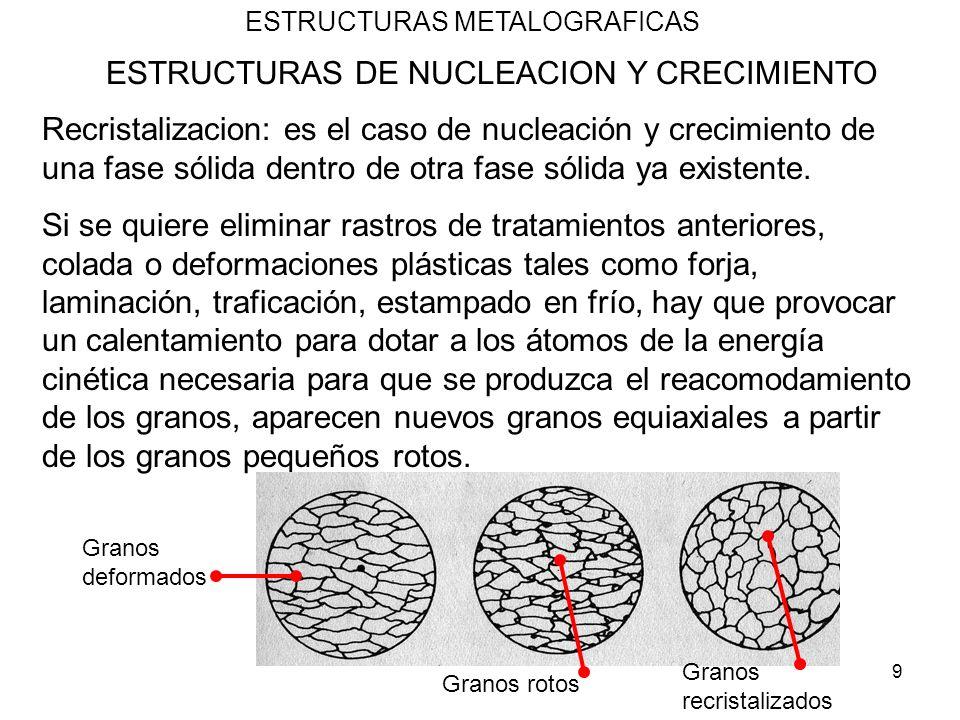 ESTRUCTURAS DE NUCLEACION Y CRECIMIENTO