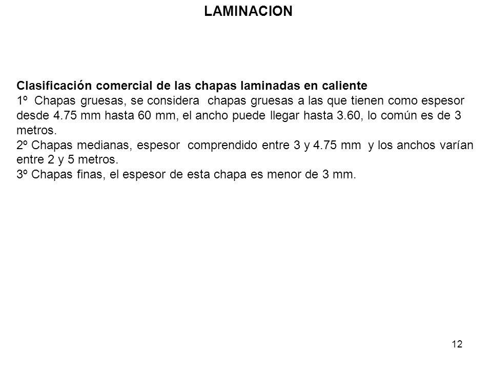 LAMINACION Clasificación comercial de las chapas laminadas en caliente